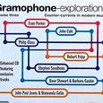 GramophoneVol3